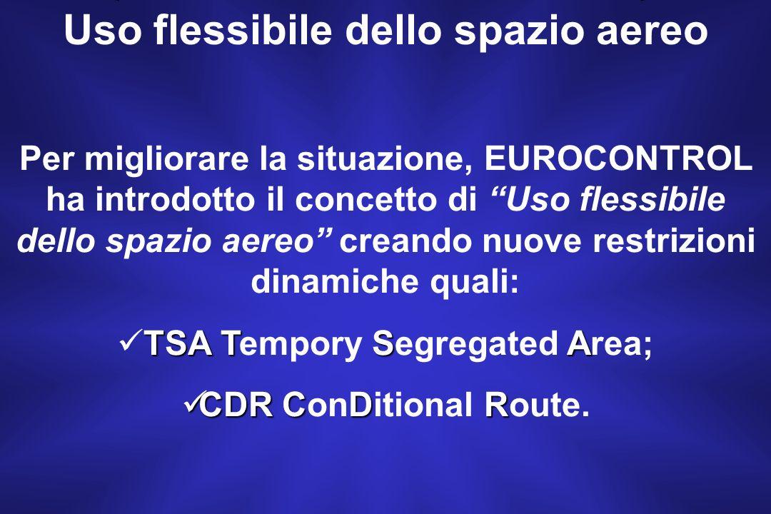 Uso flessibile dello spazio aereo Le zone P, D, R hanno come limitazione il fatto di rimanere attive anche quando non sono effettivamente utilizzate.