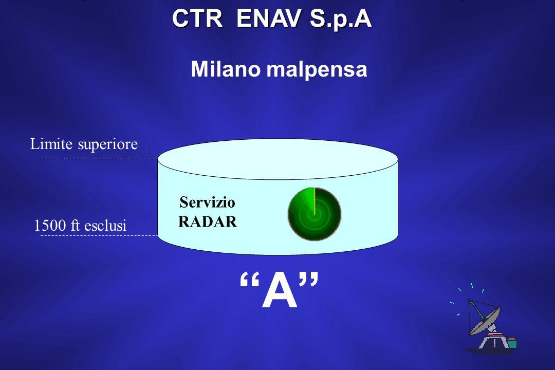 Spazio aereo inferiore CTR In Italia sono presenti CTR gestiti dallAM e dallENAV S.p.A.