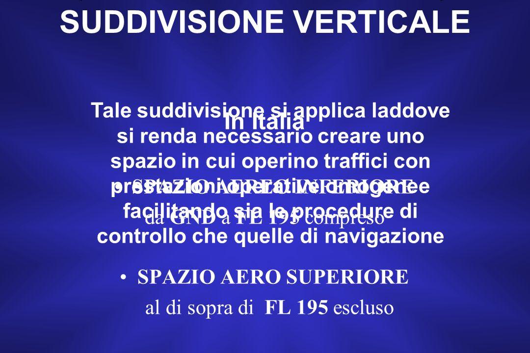 Suddivisione degli spazi aerei Suddivisione orizzontale Suddivisione verticale