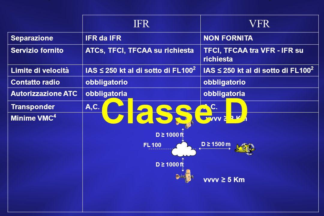 IFRVFR SeparazioneIFR da IFR, IFR da VFRVFR da IFR Servizio fornitoATCsATCs, TFCI, TFCAA su richiesta Limite di velocitànessunoIAS 250 kt al di sotto di FL100 2 Contatto radioobbligatorio Autorizzazione ATCobbligatoria TransponderA,C.
