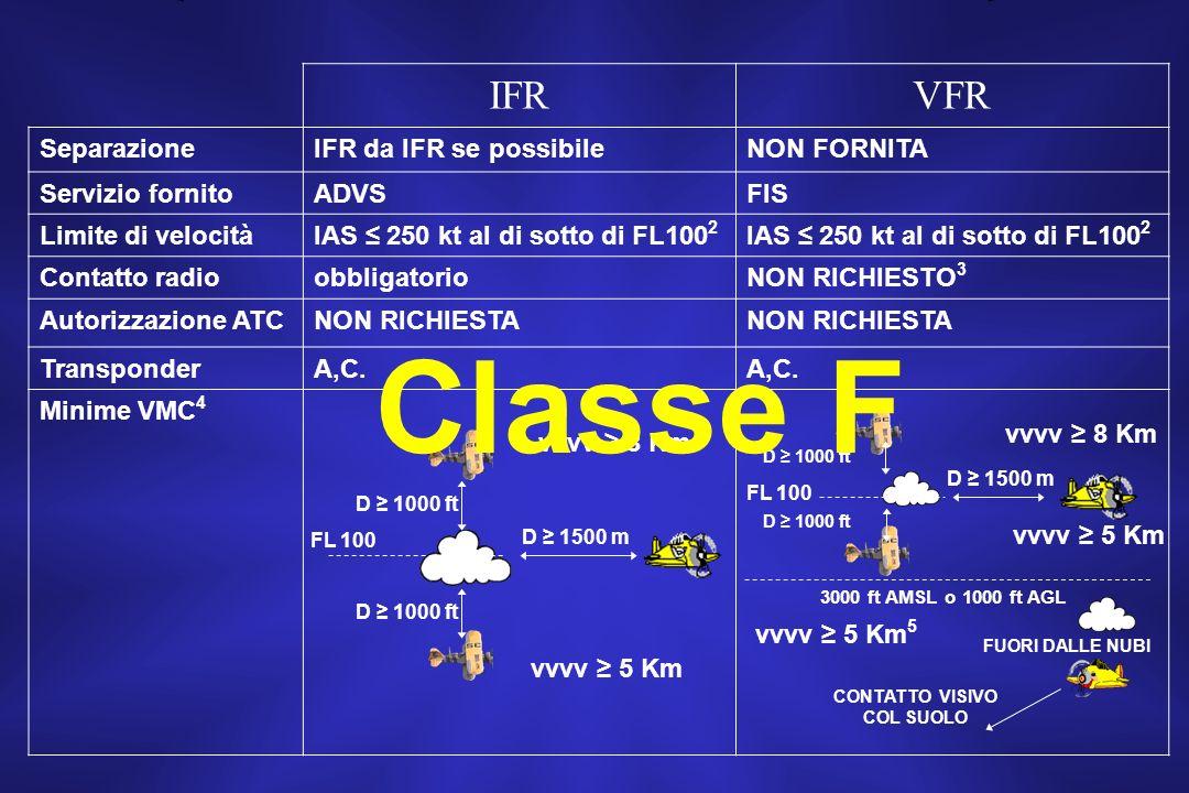 IFRVFR SeparazioneIFR da IFRNON FORNITA Servizio fornitoATCs, FIS per i voli VFRFIS Limite di velocitàIAS 250 kt al di sotto di FL100 2 Contatto radioobbligatorioNON RICHISTO 3 Autorizzazione ATCobbligatoriaNON RICHISTA TransponderA,C.
