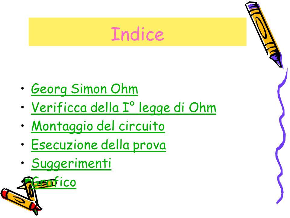 Indice Georg Simon Ohm Verificca della I° legge di Ohm Montaggio del circuito Esecuzione della prova Suggerimenti Grafico