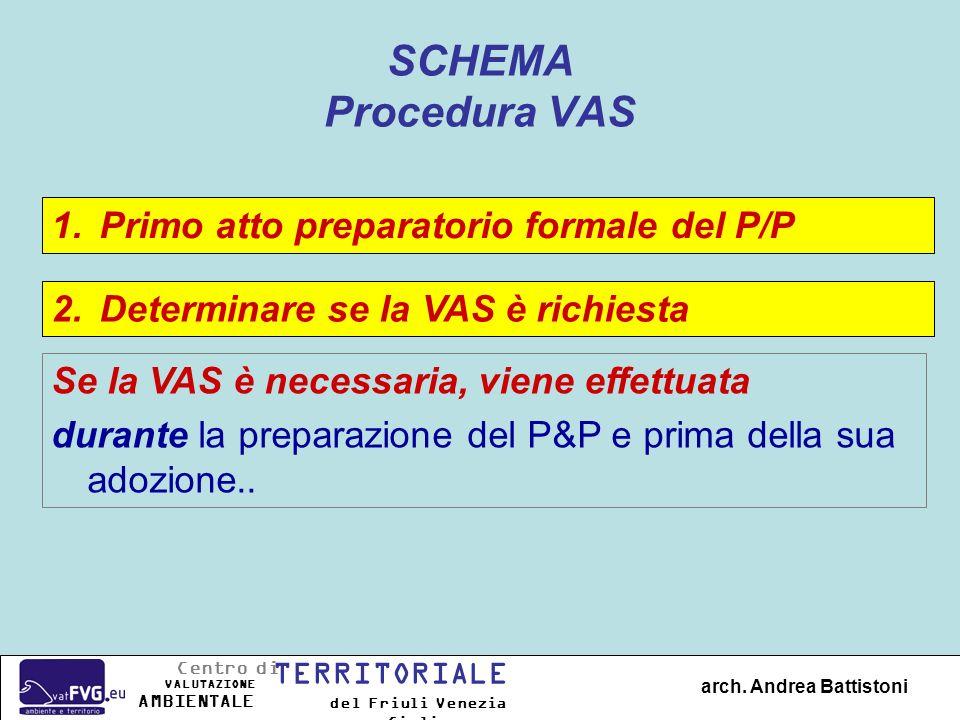 SCHEMA Procedura VAS 1.Primo atto preparatorio formale del P/P Se la VAS è necessaria, viene effettuata durante la preparazione del P&P e prima della
