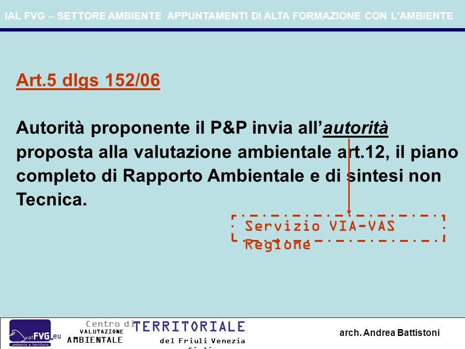 IAL FVG – SETTORE AMBIENTE APPUNTAMENTI DI ALTA FORMAZIONE CON L'AMBIENTE arch. Andrea Battistoni Art.5 dlgs 152/06 Autorità proponente il P&P invia a