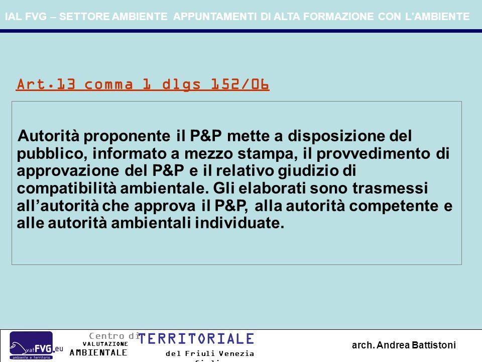 IAL FVG – SETTORE AMBIENTE APPUNTAMENTI DI ALTA FORMAZIONE CON L'AMBIENTE arch. Andrea Battistoni del Friuli Venezia Giulia Centro di TERRITORIALE VAL