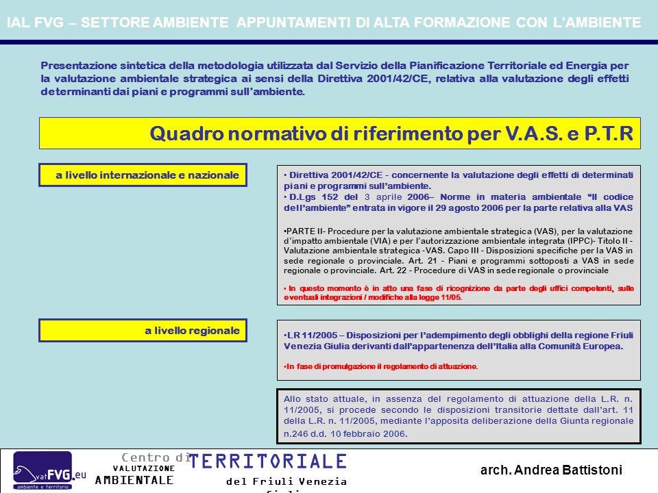 Quadro normativo di riferimento per V.A.S. e P.T.R a livello internazionale e nazionale a livello regionale Presentazione sintetica della metodologia