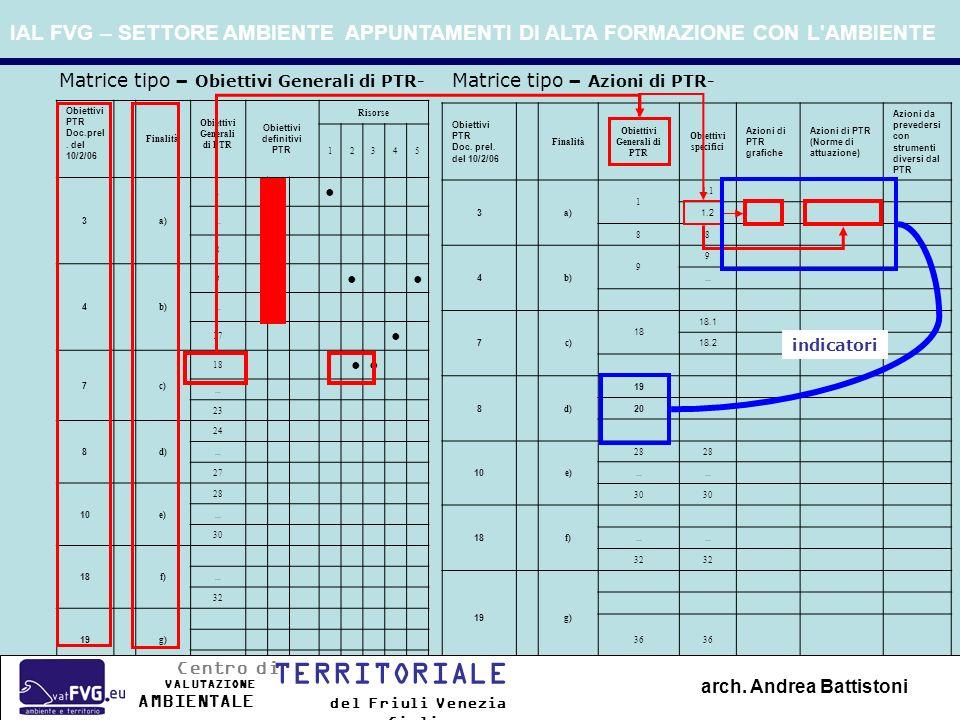 Obiettivi PTR Doc.prel. del 10/2/06 Finalità Obiettivi Generali di PTR Obiettivi definitivi PTR Risorse 12345 3 a) 1... 8 4 b) 9... 17 7 c) 18... 23 8