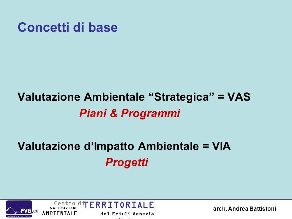 Valutazione Ambientale Strategica = VAS Piani & Programmi Valutazione dImpatto Ambientale = VIA Progetti Concetti di base arch. Andrea Battistoni del