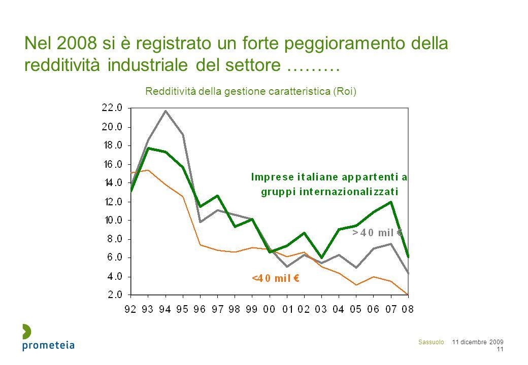 Sassuolo 11 dicembre 2009 11 Nel 2008 si è registrato un forte peggioramento della redditività industriale del settore ……… Redditività della gestione caratteristica (Roi)