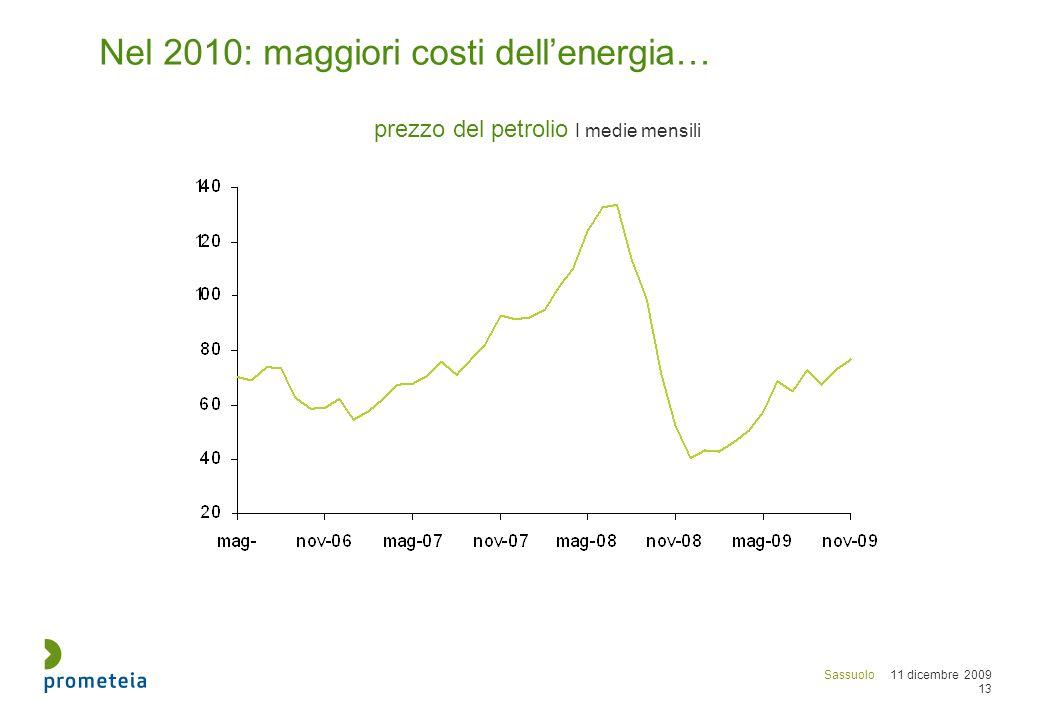Sassuolo 11 dicembre 2009 13 Nel 2010: maggiori costi dellenergia… prezzo del petrolio I medie mensili