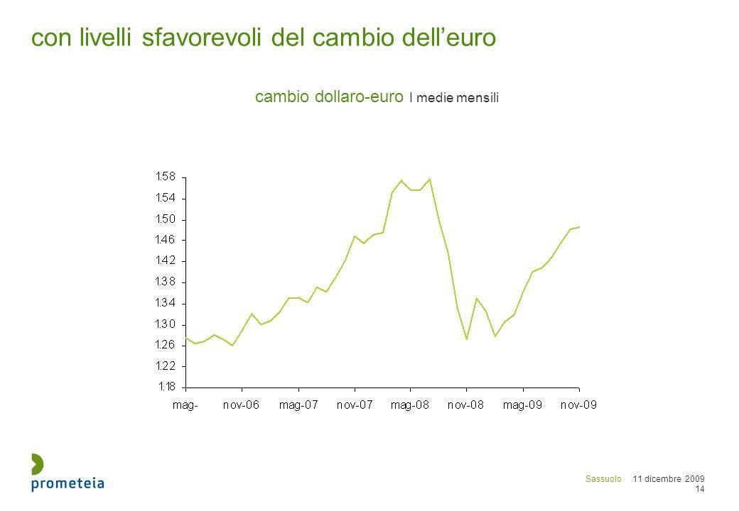 Sassuolo 11 dicembre 2009 14 con livelli sfavorevoli del cambio delleuro cambio dollaro-euro I medie mensili