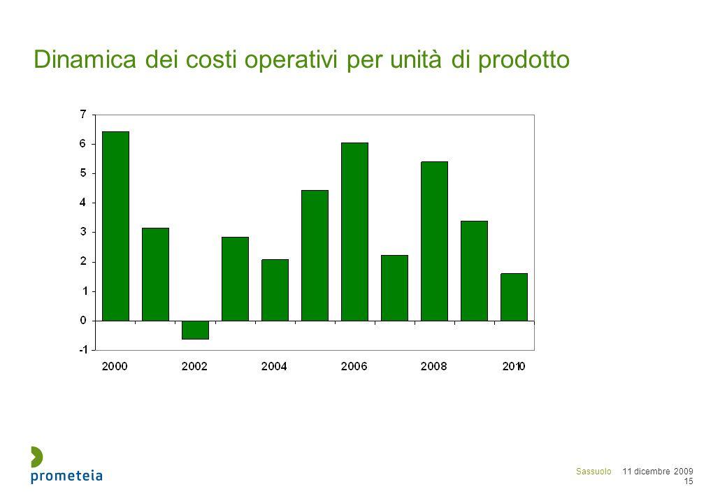 Sassuolo 11 dicembre 2009 15 Dinamica dei costi operativi per unità di prodotto