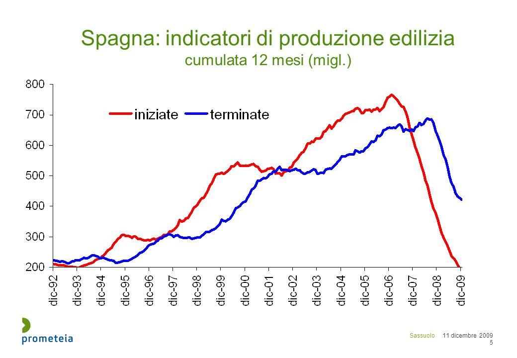 Sassuolo 11 dicembre 2009 5 Spagna: indicatori di produzione edilizia cumulata 12 mesi (migl.)