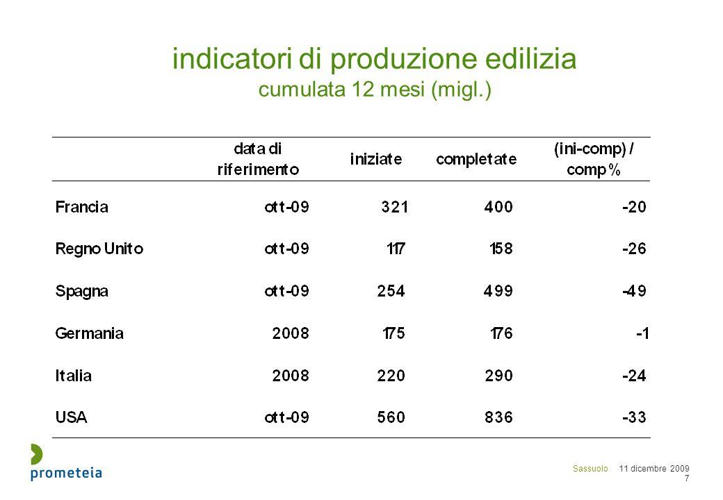 Sassuolo 11 dicembre 2009 7 indicatori di produzione edilizia cumulata 12 mesi (migl.)