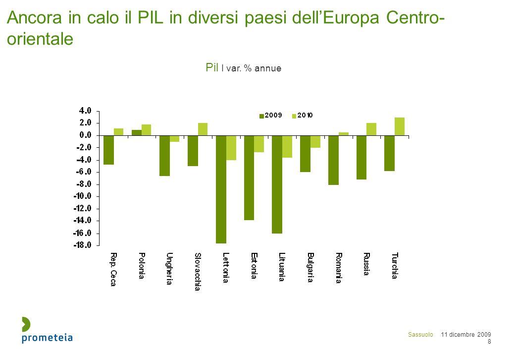Sassuolo 11 dicembre 2009 8 Ancora in calo il PIL in diversi paesi dellEuropa Centro- orientale Pil I var.