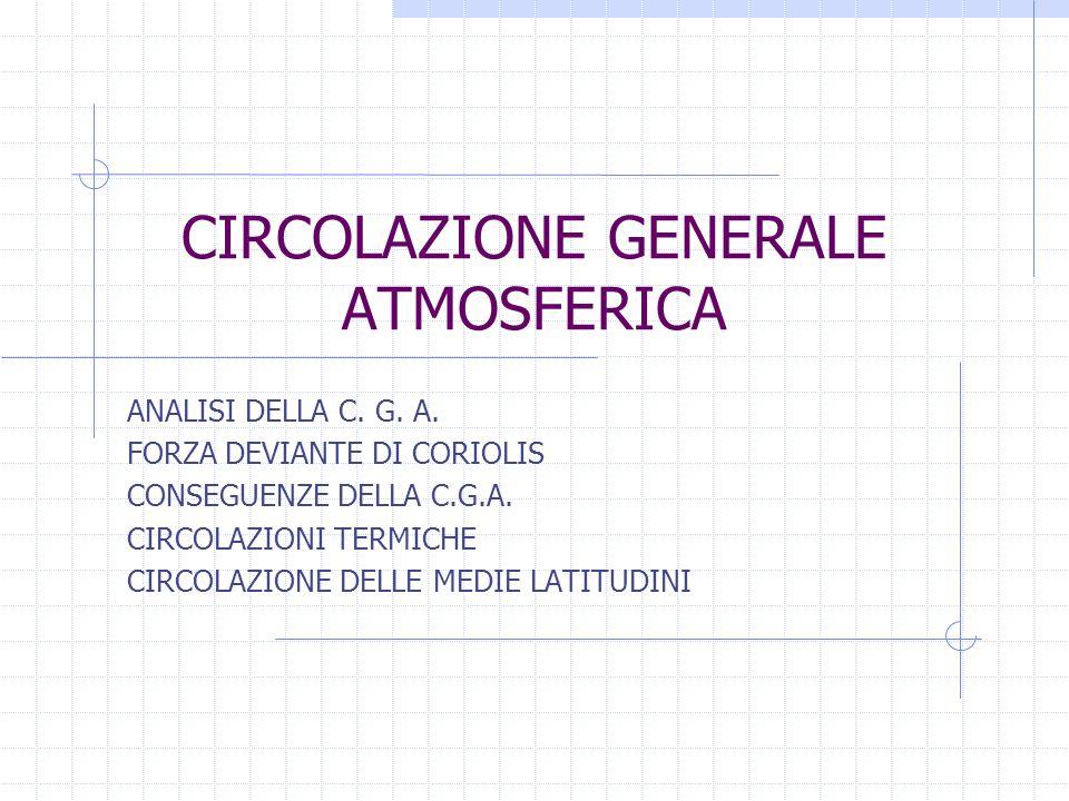 CIRCOLAZIONE GENERALE ATMOSFERICA ANALISI DELLA C. G. A. FORZA DEVIANTE DI CORIOLIS CONSEGUENZE DELLA C.G.A. CIRCOLAZIONI TERMICHE CIRCOLAZIONE DELLE