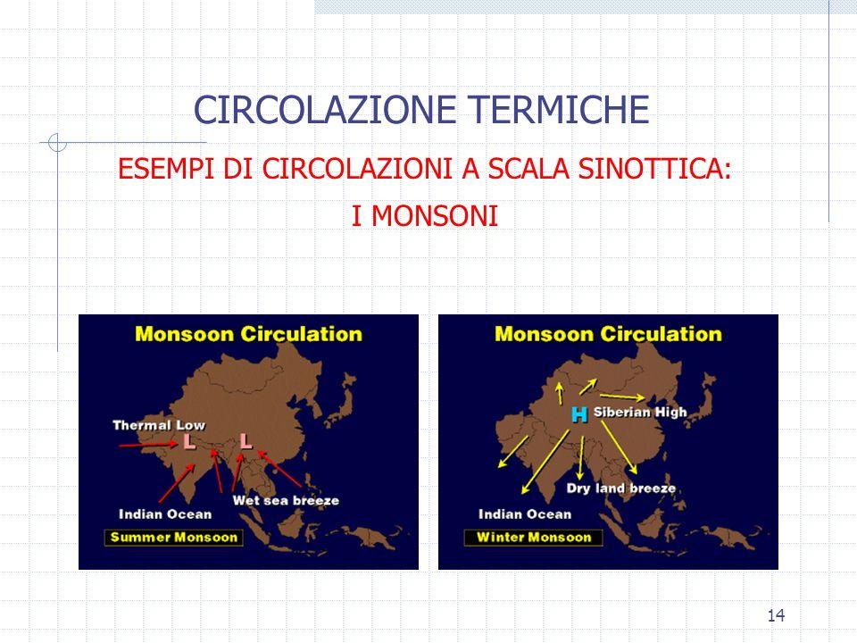 14 ESEMPI DI CIRCOLAZIONI A SCALA SINOTTICA: I MONSONI CIRCOLAZIONE TERMICHE