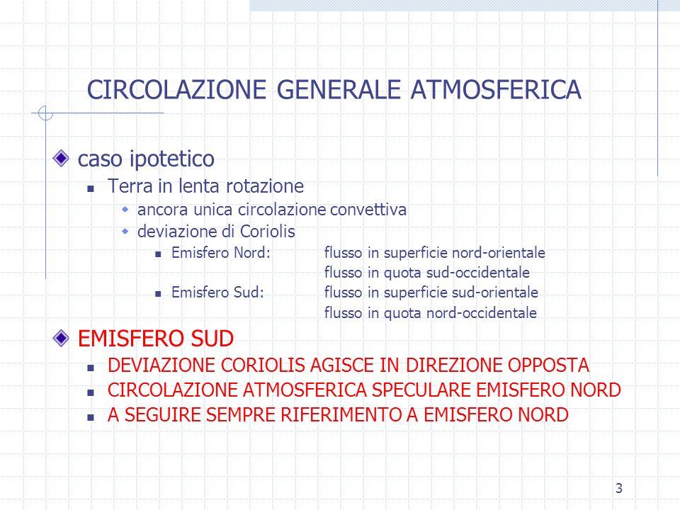 4 CIRCOLAZIONE GENERALE ATMOSFERICA caso reale Terra in rotazione con periodo 24 h modello a singola Cella di Hadley non più plausibile flusso superficiale completamente orientale prima equatore componente orientale vento centinaia nodi attrito equatoriale tale da rallentare rotazione terrestre modello complesso di circolazione atmosferica da unica circolazione meridiana a sistema di tre circolazioni: meridiana interpropicale o cella di Hadley0° - 30°N extratropicale o cella di Ferrel30°N - 60°N cella polare60°N - 90°N