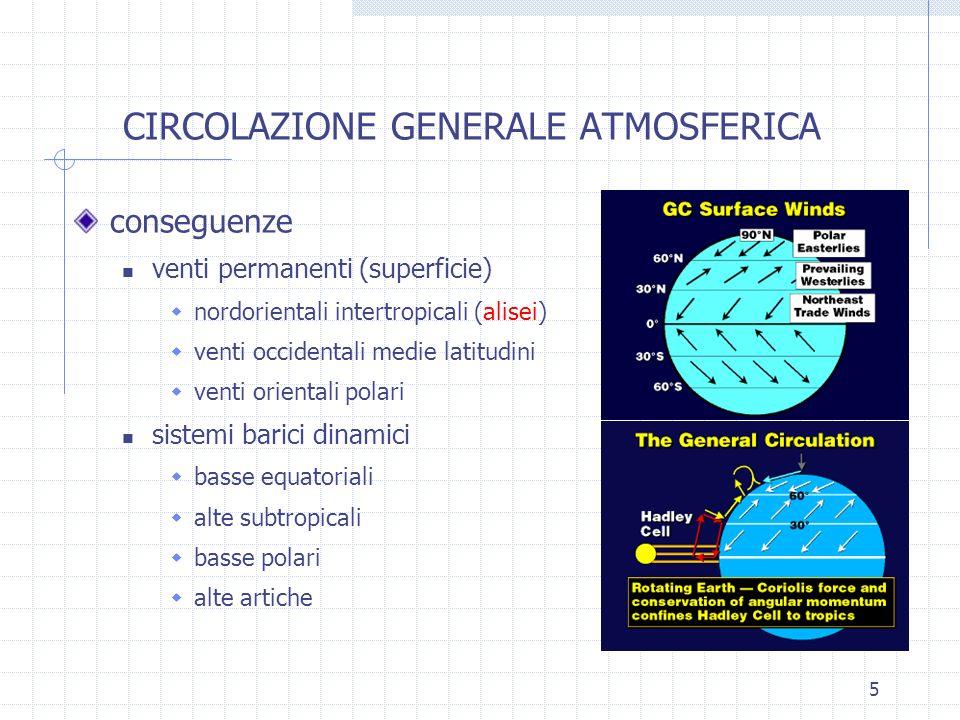 5 CIRCOLAZIONE GENERALE ATMOSFERICA conseguenze venti permanenti (superficie) nordorientali intertropicali (alisei) venti occidentali medie latitudini