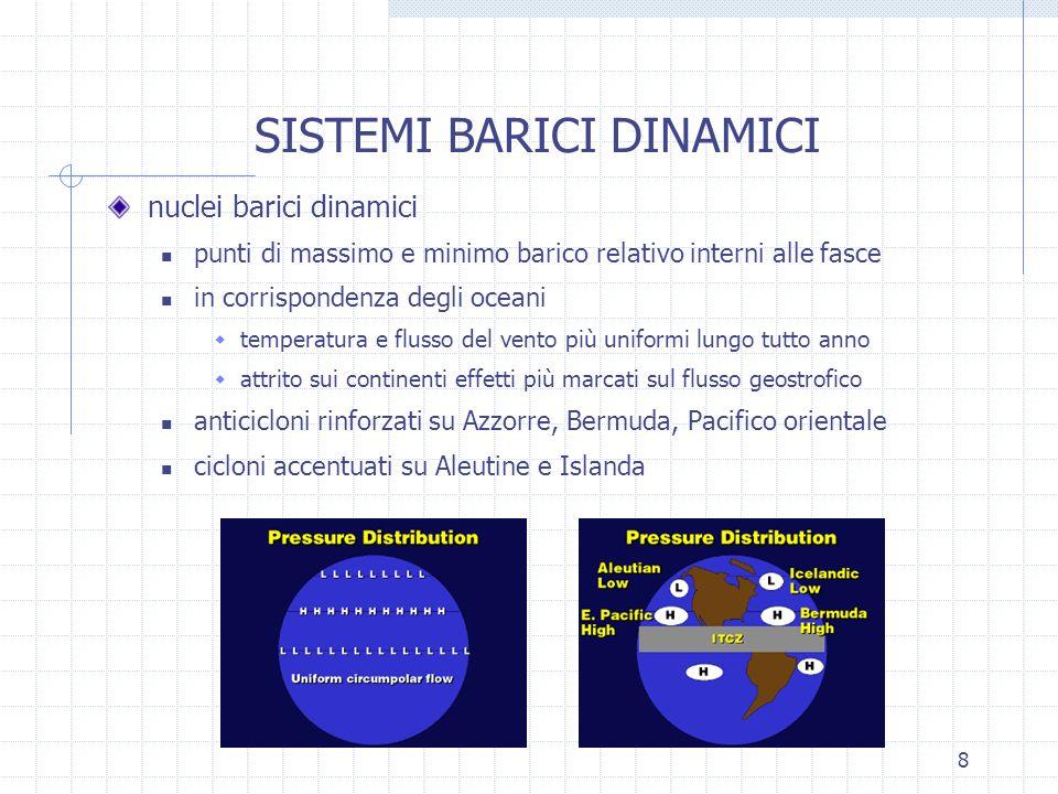 8 nuclei barici dinamici punti di massimo e minimo barico relativo interni alle fasce in corrispondenza degli oceani temperatura e flusso del vento pi