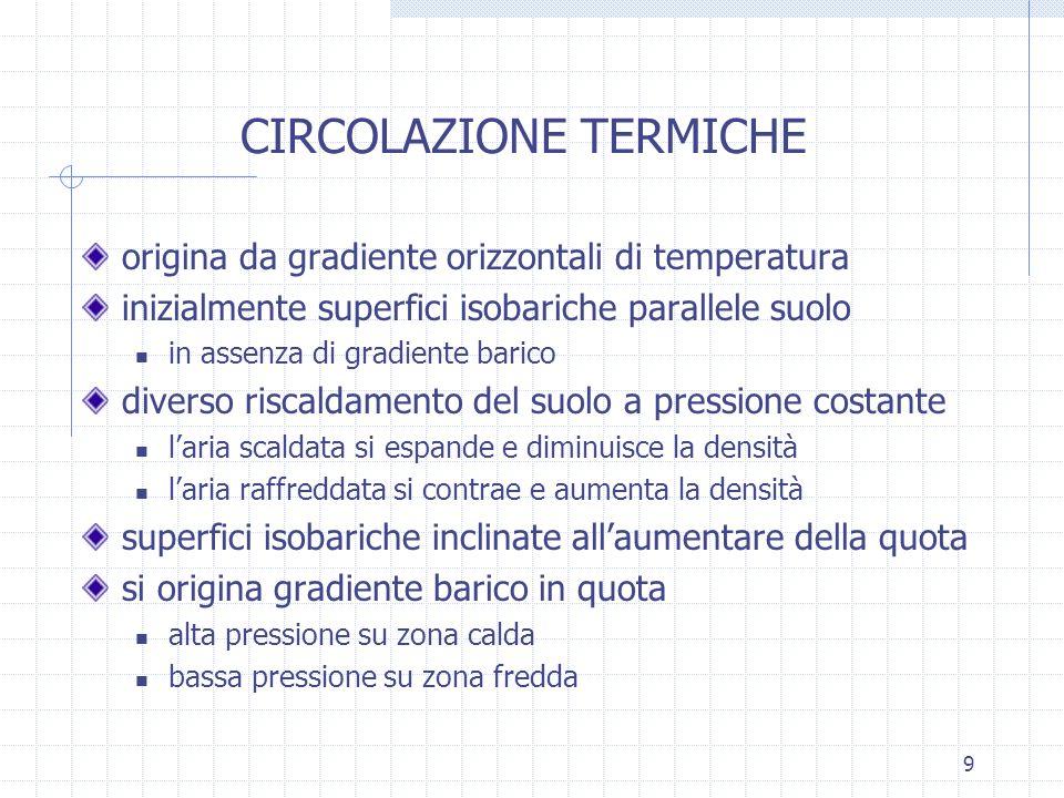 10 EFFETTO DI DIVERSO RISCALDAMENTO AL SUOLO SU UN CAMPO BARICO UNIFORME: AVVIO DI CIRCOLAZIONE TERMICA IN QUOTA CIRCOLAZIONE TERMICHE