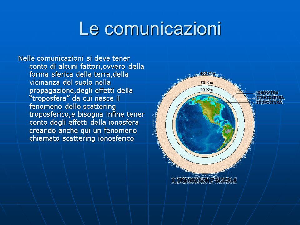 Le comunicazioni Nelle comunicazioni si deve tener conto di alcuni fattori,ovvero della forma sferica della terra,della vicinanza del suolo nella prop