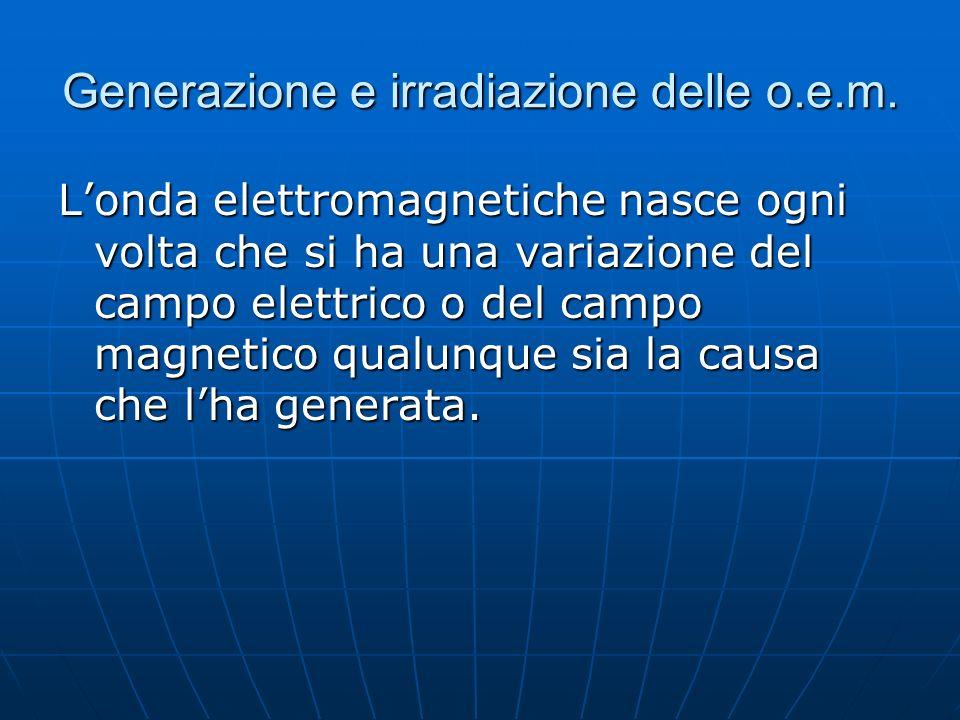 Generazione e irradiazione delle o.e.m. Londa elettromagnetiche nasce ogni volta che si ha una variazione del campo elettrico o del campo magnetico qu