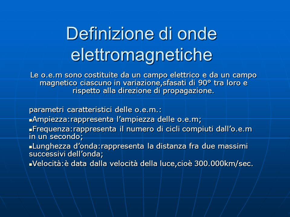 Definizione di onde elettromagnetiche Le o.e.m sono costituite da un campo elettrico e da un campo magnetico ciascuno in variazione,sfasati di 90° tra