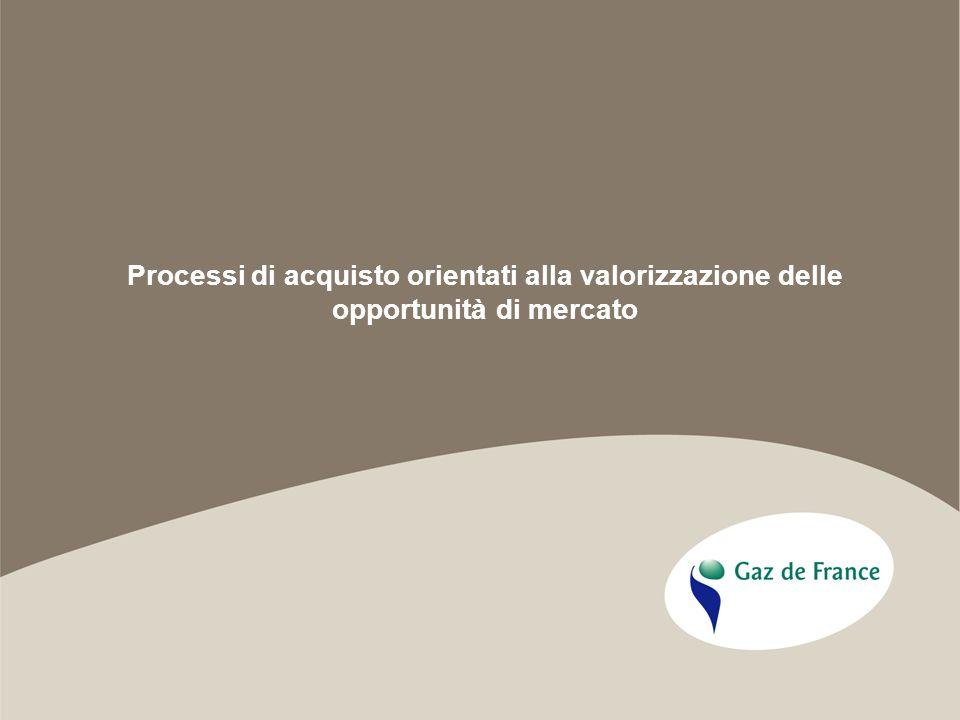 Processi di acquisto orientati alla valorizzazione delle opportunità di mercato