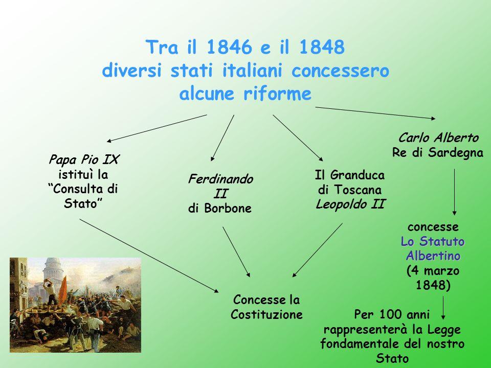 Tra il 1846 e il 1848 diversi stati italiani concessero alcune riforme Papa Pio IX istituì la Consulta di Stato Ferdinando II di Borbone Il Granduca d