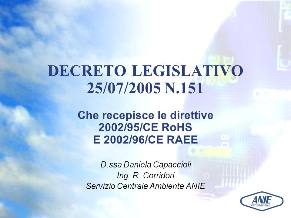 DECRETO LEGISLATIVO 25/07/2005 N.151 Che recepisce le direttive 2002/95/CE RoHS E 2002/96/CE RAEE D.ssa Daniela Capaccioli Ing. R. Corridori Servizio