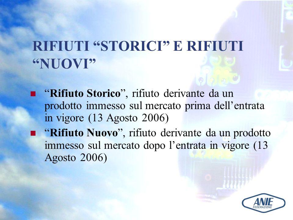 RIFIUTI STORICI E RIFIUTI NUOVI Rifiuto Storico, rifiuto derivante da un prodotto immesso sul mercato prima dellentrata in vigore (13 Agosto 2006) Rif