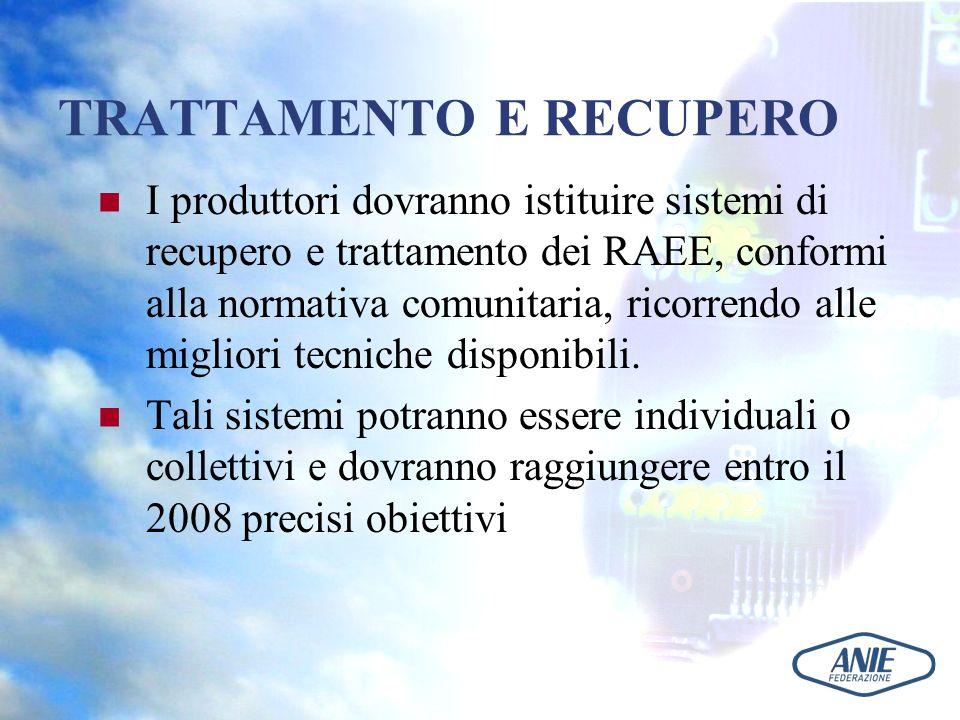 TRATTAMENTO E RECUPERO I produttori dovranno istituire sistemi di recupero e trattamento dei RAEE, conformi alla normativa comunitaria, ricorrendo all