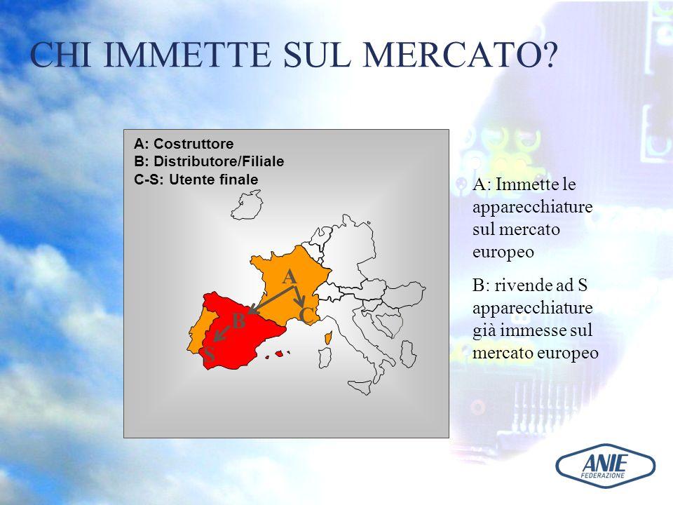 CHI IMMETTE SUL MERCATO? A S B C A: Immette le apparecchiature sul mercato europeo B: rivende ad S apparecchiature già immesse sul mercato europeo A: