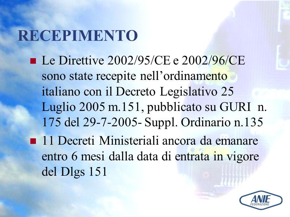 RECEPIMENTO Le Direttive 2002/95/CE e 2002/96/CE sono state recepite nellordinamento italiano con il Decreto Legislativo 25 Luglio 2005 m.151, pubblic