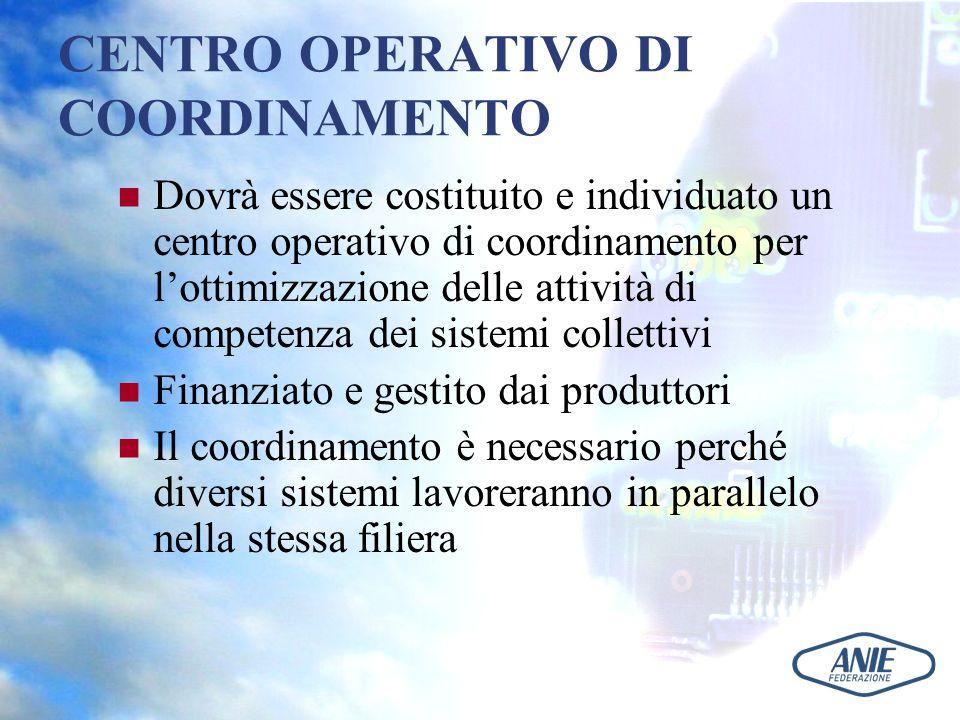 CENTRO OPERATIVO DI COORDINAMENTO Dovrà essere costituito e individuato un centro operativo di coordinamento per lottimizzazione delle attività di com