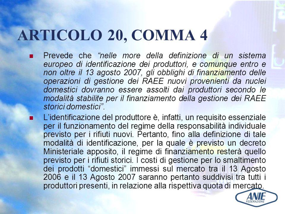 ARTICOLO 20, COMMA 4 Prevede che nelle more della definizione di un sistema europeo di identificazione dei produttori, e comunque entro e non oltre il