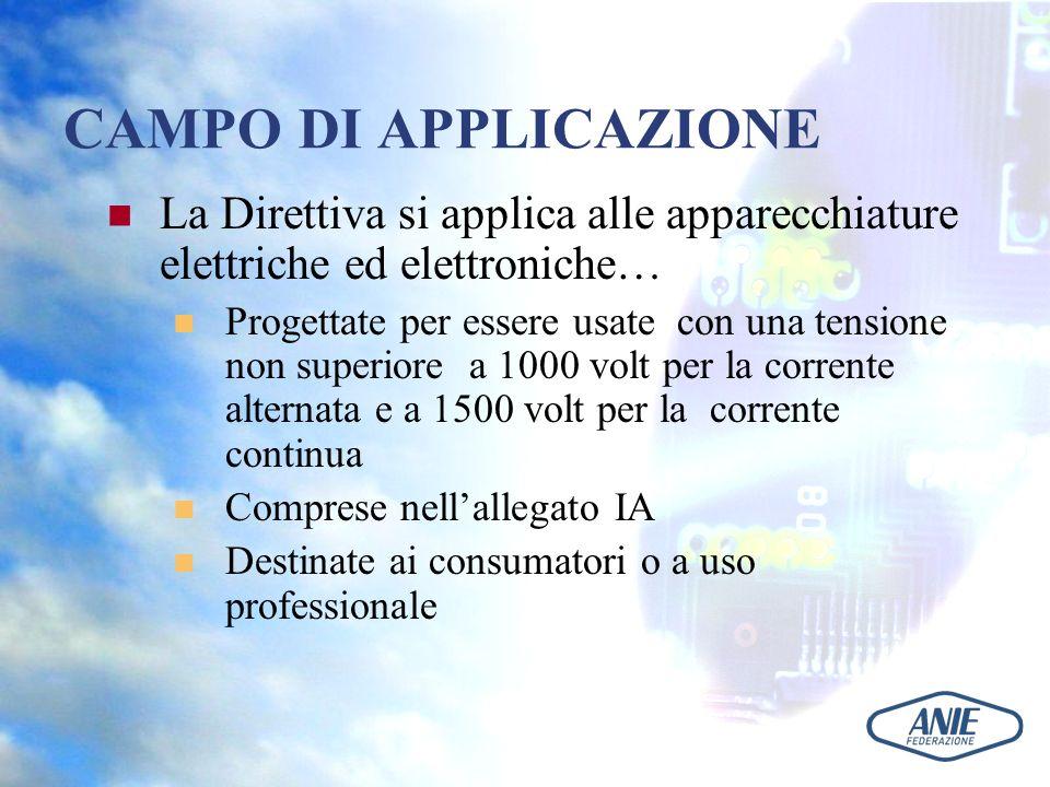 La Direttiva si applica alle apparecchiature elettriche ed elettroniche… Progettate per essere usate con una tensione non superiore a 1000 volt per la