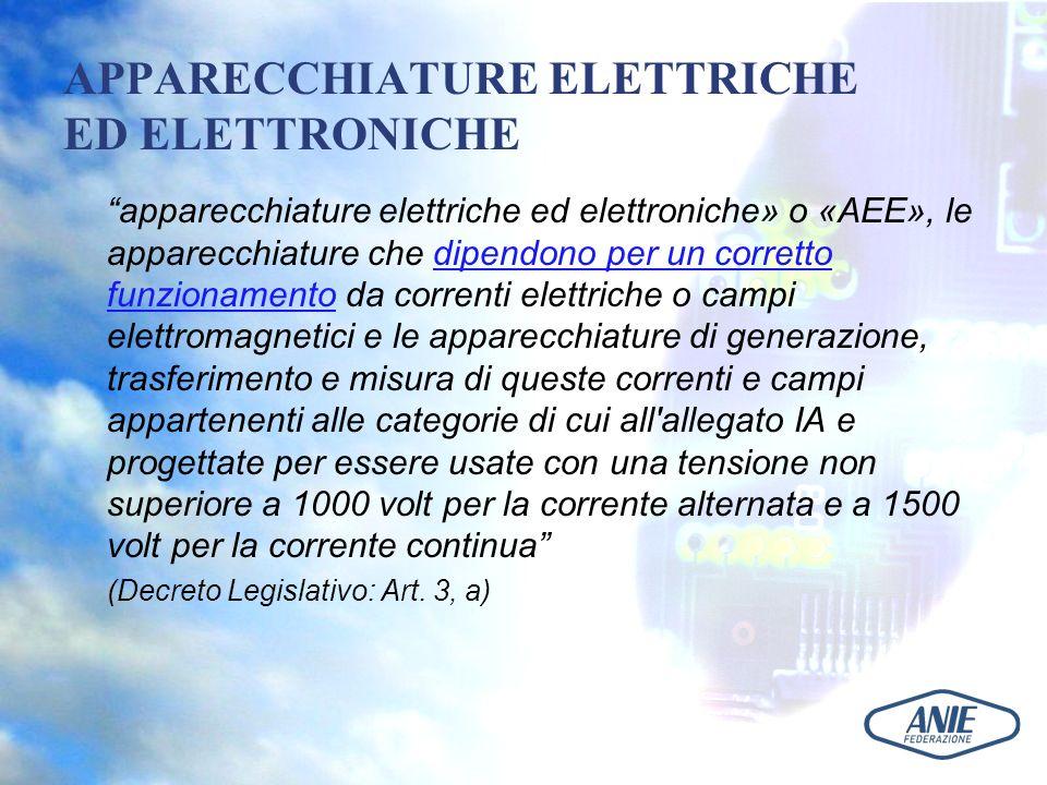 APPARECCHIATURE ELETTRICHE ED ELETTRONICHE apparecchiature elettriche ed elettroniche» o «AEE», le apparecchiature che dipendono per un corretto funzi