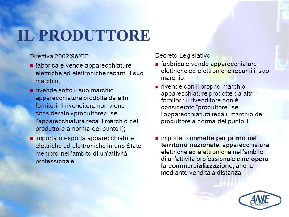 Direttiva 2002/96/CE fabbrica e vende apparecchiature elettriche ed elettroniche recanti il suo marchio; rivende sotto il suo marchio apparecchiature