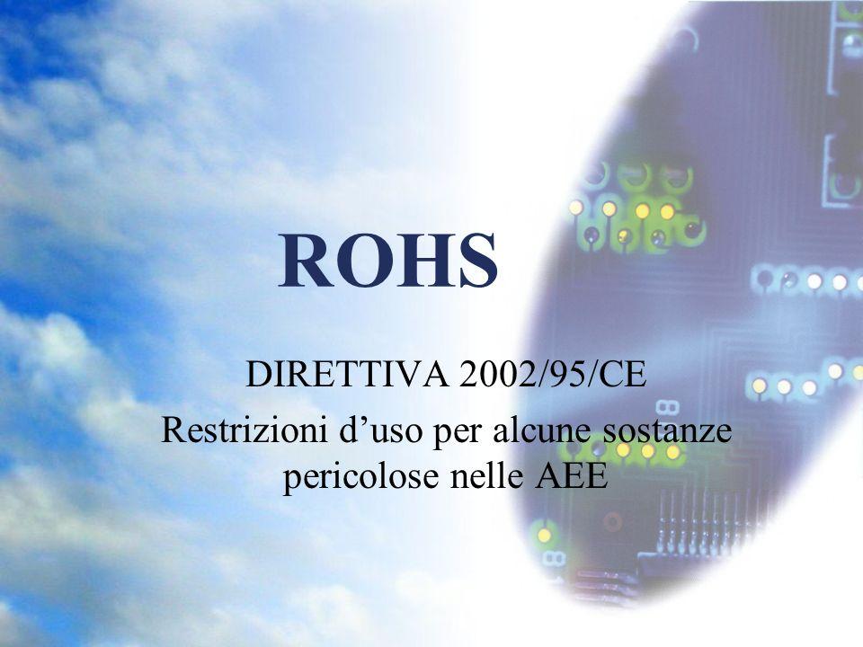 ROHS DIRETTIVA 2002/95/CE Restrizioni duso per alcune sostanze pericolose nelle AEE