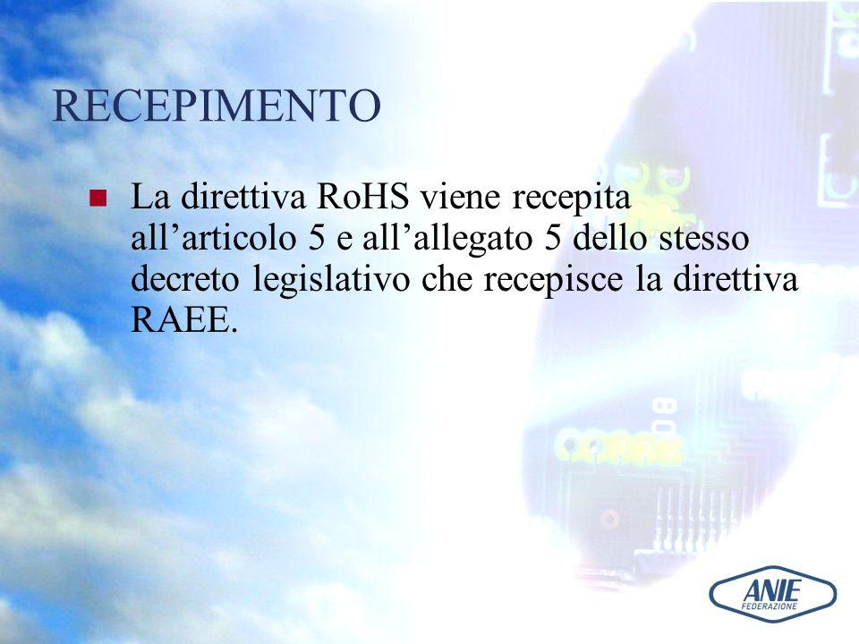 RECEPIMENTO La direttiva RoHS viene recepita allarticolo 5 e allallegato 5 dello stesso decreto legislativo che recepisce la direttiva RAEE.