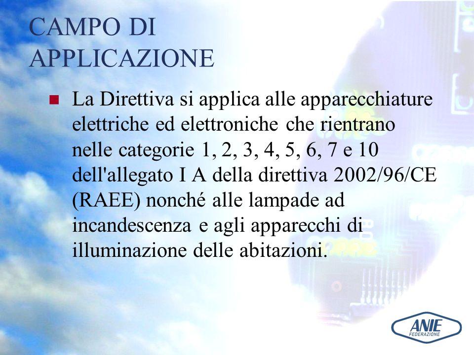 CAMPO DI APPLICAZIONE La Direttiva si applica alle apparecchiature elettriche ed elettroniche che rientrano nelle categorie 1, 2, 3, 4, 5, 6, 7 e 10 d