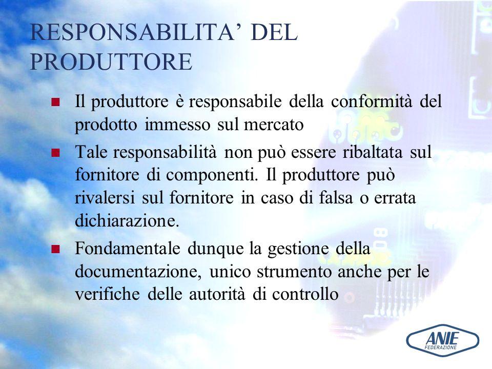 RESPONSABILITA DEL PRODUTTORE Il produttore è responsabile della conformità del prodotto immesso sul mercato Tale responsabilità non può essere ribalt