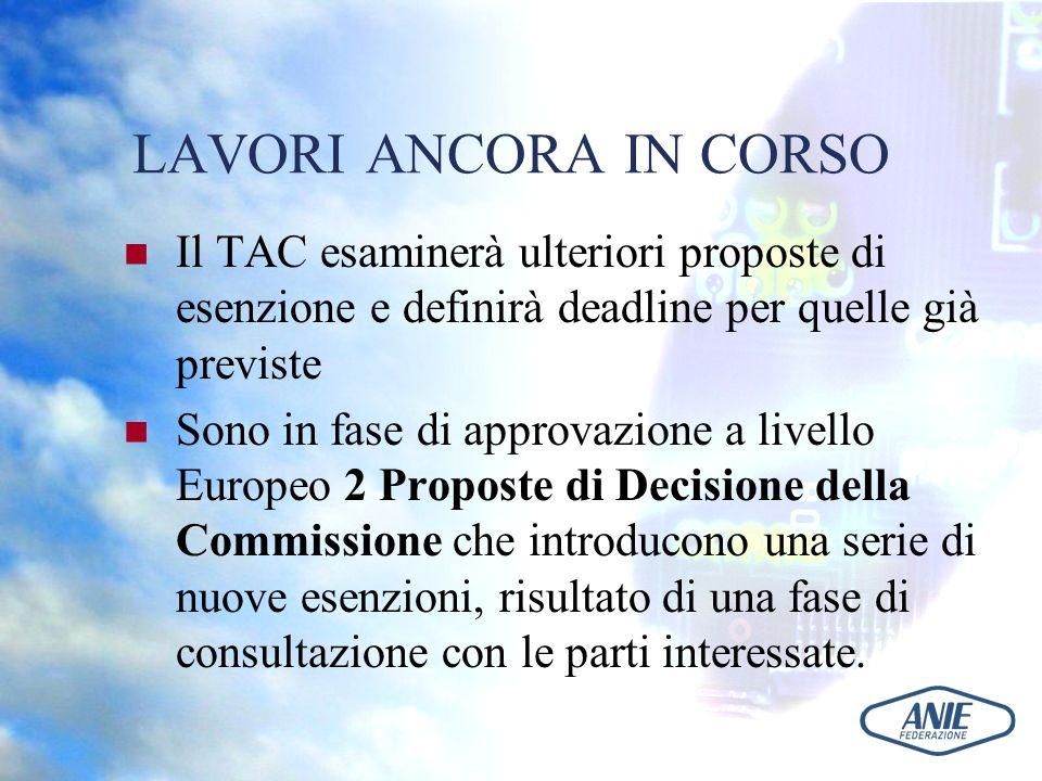 LAVORI ANCORA IN CORSO Il TAC esaminerà ulteriori proposte di esenzione e definirà deadline per quelle già previste Sono in fase di approvazione a liv
