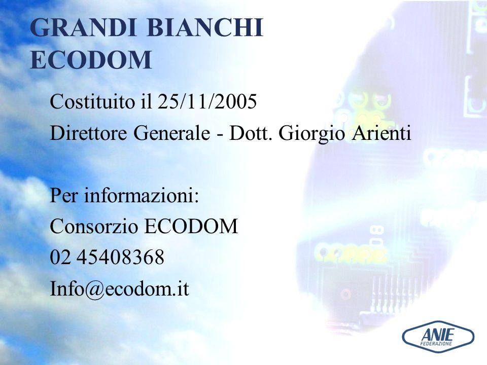 GRANDI BIANCHI ECODOM Costituito il 25/11/2005 Direttore Generale - Dott. Giorgio Arienti Per informazioni: Consorzio ECODOM 02 45408368 Info@ecodom.i
