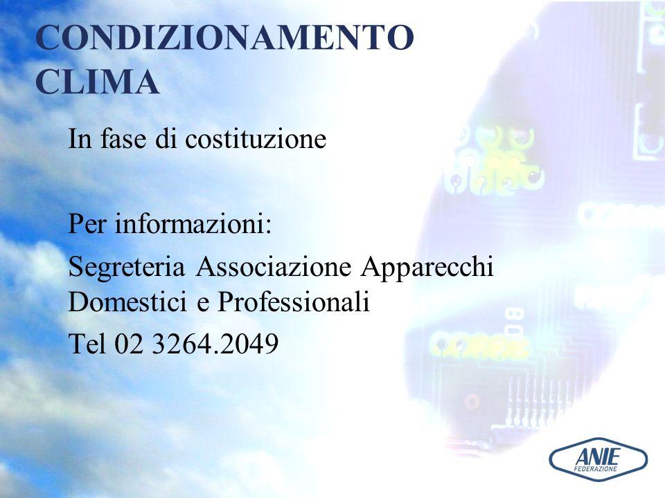 CONDIZIONAMENTO CLIMA In fase di costituzione Per informazioni: Segreteria Associazione Apparecchi Domestici e Professionali Tel 02 3264.2049