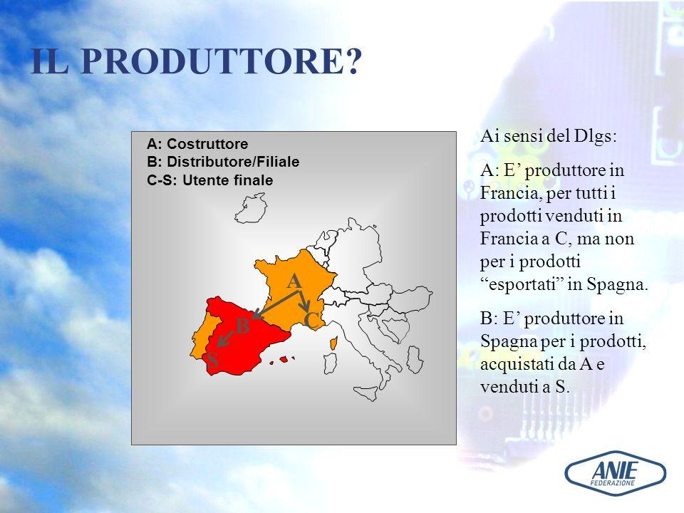IL PRODUTTORE? A S B C Ai sensi del Dlgs: A: E produttore in Francia, per tutti i prodotti venduti in Francia a C, ma non per i prodotti esportati in