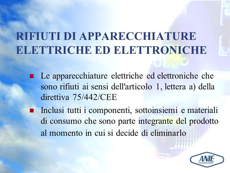 RIFIUTI DI APPARECCHIATURE ELETTRICHE ED ELETTRONICHE Le apparecchiature elettriche ed elettroniche che sono rifiuti ai sensi dell'articolo 1, lettera