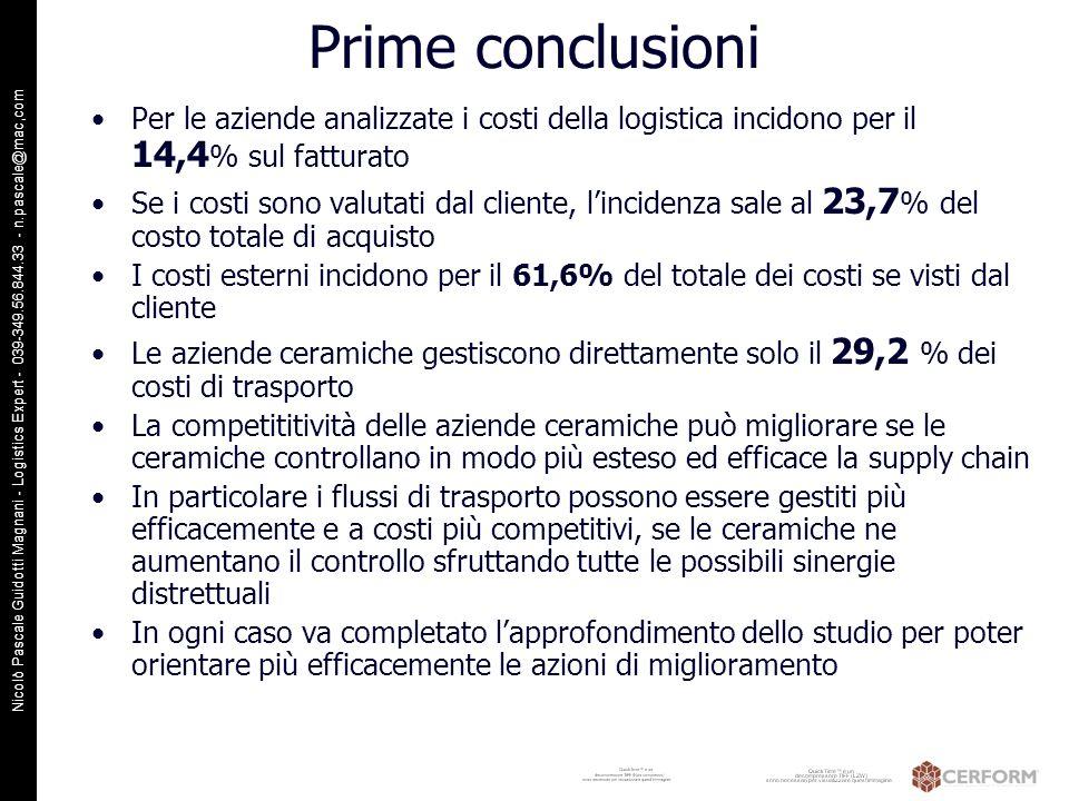 Nicolò Pascale Guidotti Magnani - Logistics Expert - 039-349.56.844.33 - n.pascale@mac,com Prime conclusioni Per le aziende analizzate i costi della l